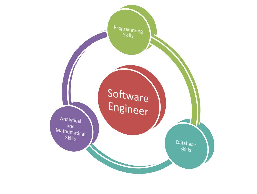 an analysis of software license in computer Etap ® is a full spectrum analytical engineering software company specializing in the analysis, simulation, monitoring, control, optimization, and automation of electrical power systems etap software offers the best and most comprehensive suite of integrated power system enterprise solution that spans from modeling to operation.