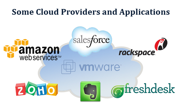 Some Cloud Providers and Applications