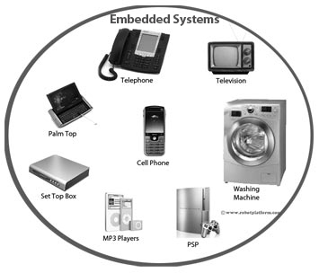 Make a Career in Embedded Systems - UrbanPro