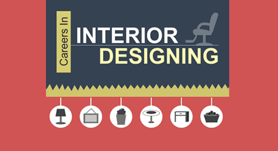 Interior Designing As A Career