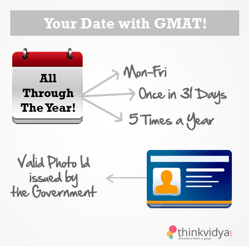 Important GMAT Test Dates for 2016 | Magoosh GMAT Blog