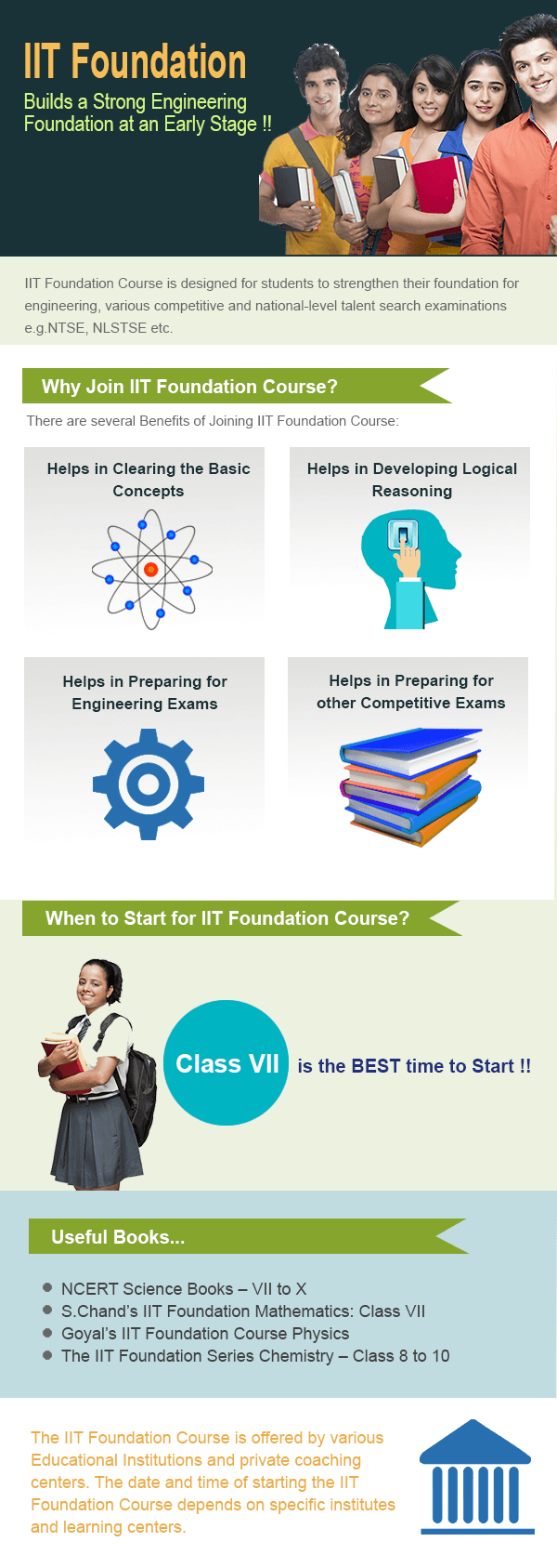 IIT-Foundation-Course