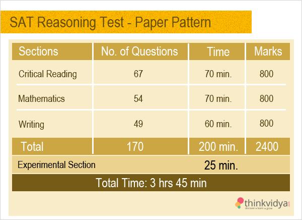 SAT-Paper-Pattern