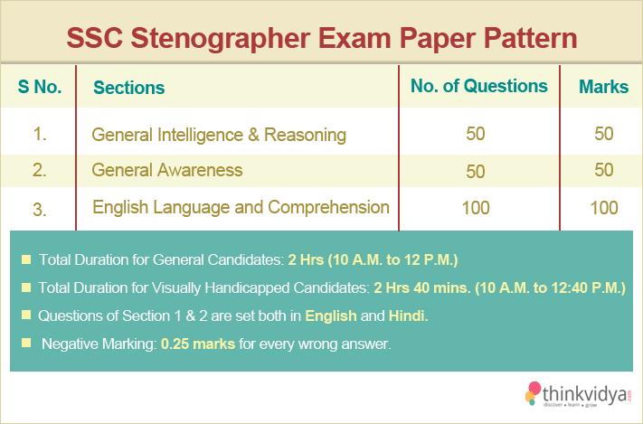 Stenographer_Paper_Pattern