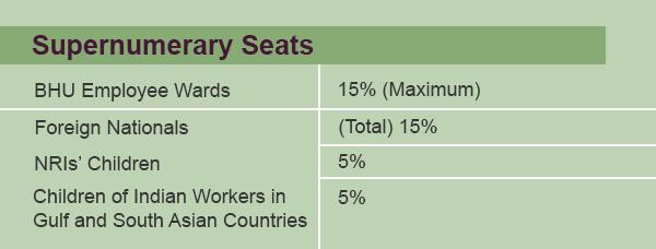 Supernumerary-Seats