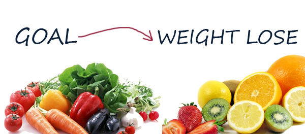 losing weight without starving