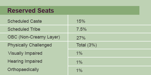 researved-seats